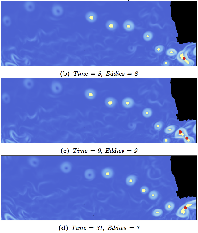 Comparison of piecewise linear change point detection with traditional analytical methods for ocean and climate data