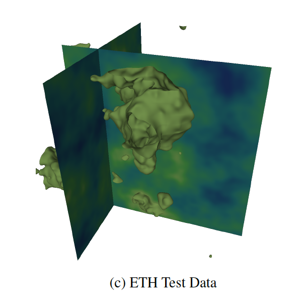 ETH: A Framework for the Design-Space Exploration of Extreme-Scale Scientific Visualization